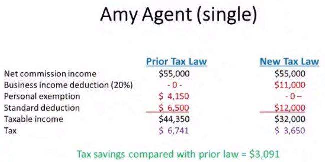 Amy Agent